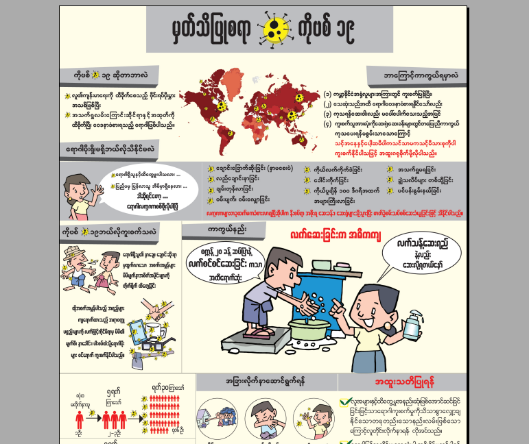 COVID-19 – General Poster Ax3 Size