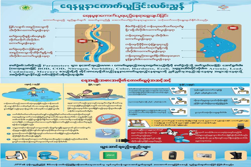 Water Sampling – Poster